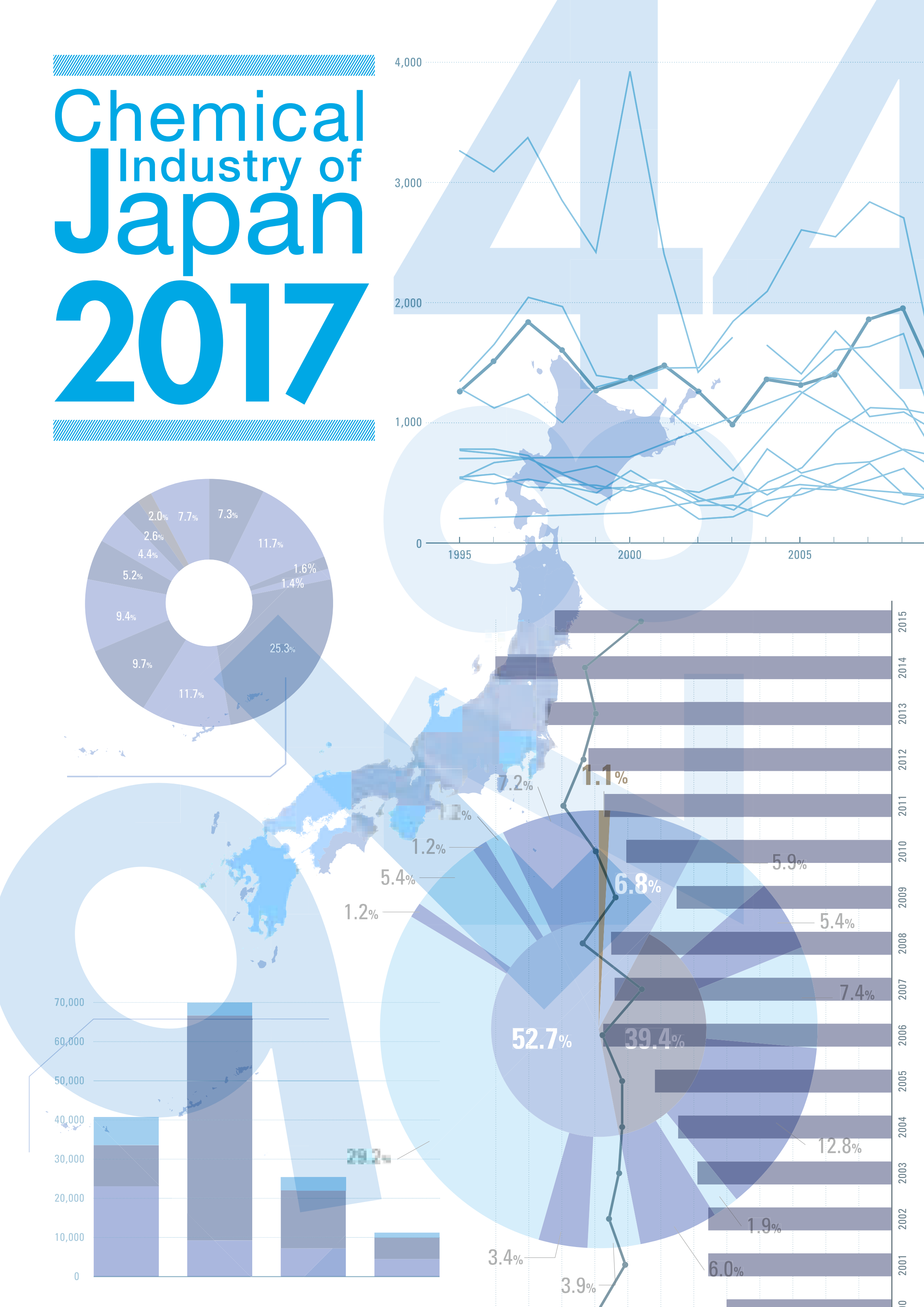 2017 CHEMICAL INDUSTRY OF JAPAN IN GRAPHS
